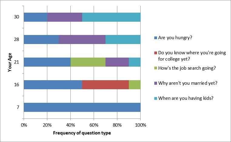 questionfrequency.jpg